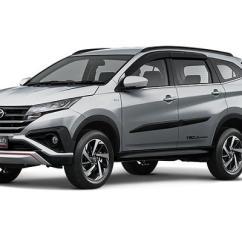 Harga Grand New Avanza Otr Medan All Kijang Innova Facelift Dealer Toyota Purbalingga Nasmoco Rush