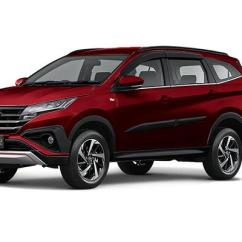 Grand New Avanza Mulai Tahun Berapa Cara Reset Ecu Toyota Nasmoco Dealer Resmi Mobil Harga All Rush Purwokerto