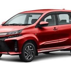 Pilih Grand New Avanza Atau Veloz Konsumsi Bbm 2016 Dealer Toyota Cilacap Nasmoco Harga