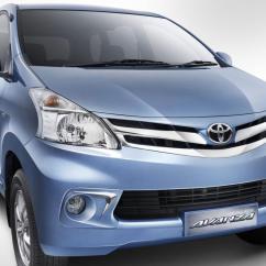 Garnish Fog Lamp Grand New Avanza Test Drive Veloz 1.5 All Nasmoco Solo Toyota Authorized Dealer