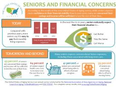 Seniors and Financial Concerns