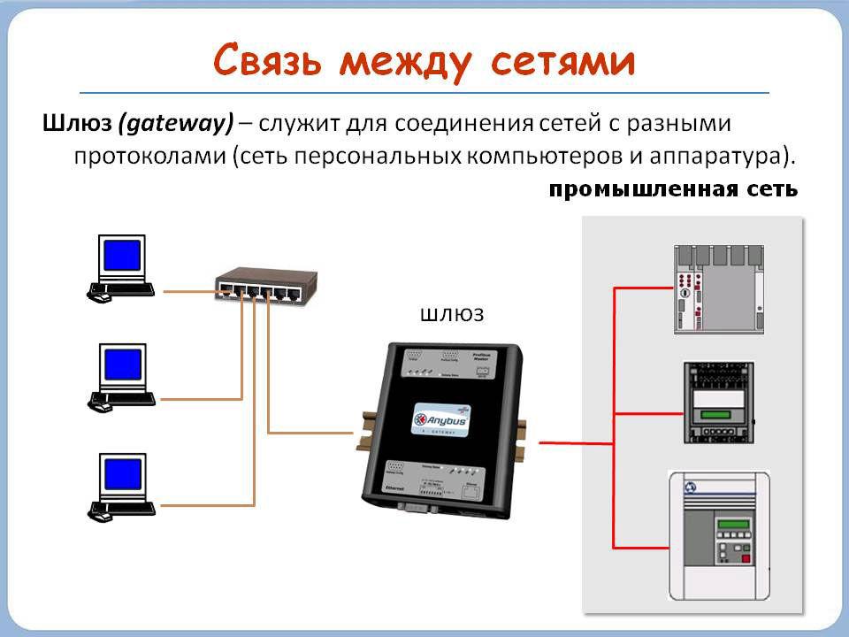 opțiuni binare recenzii pozitive ce la Moscova timp poți face bani