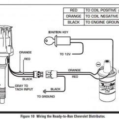 Msd Digital 6al Wiring Diagram Chevy Brain Structure And Function Ready To Run, Blaster Coil, Powermaster Starter Help Needed | Nastyz28.com