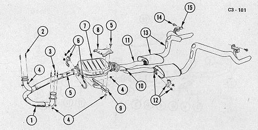Camaro Engine,Induction and Exhaust