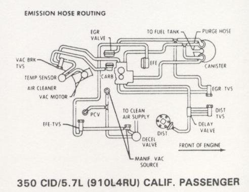1969 Pontiac Gto Vacuum Line Diagram, 1969, Free Engine