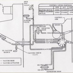 1968 Chevelle Wiring Diagram Subaru Forester Rear Suspension Ac For 1970 Schematic Diagramvacuum Controls Name Challenger