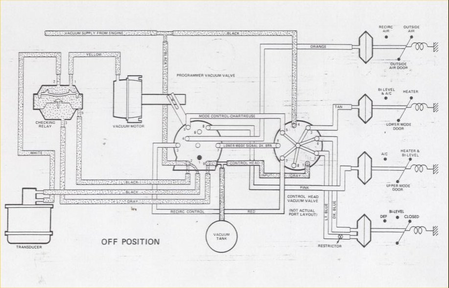 92 Camaro Wiring Harness Diagram, 92, Get Free Image About