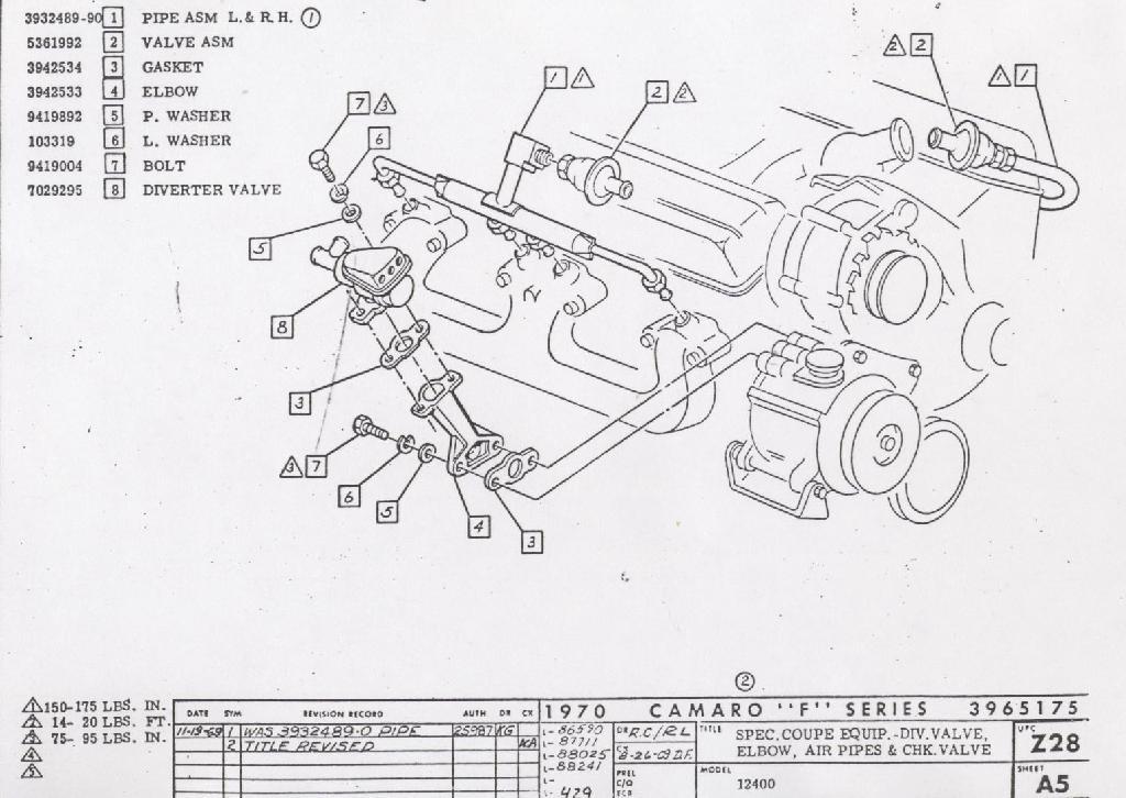Camaro Emission System Information