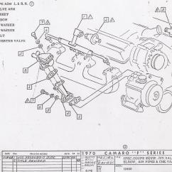 2 Cycle Engine Carburetor Diagram Electrical Wiring House Ppt Camaro Emission System Information