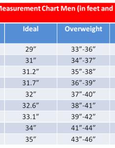 Table waist measurement chart men nat ur treasures also healthy health part rh