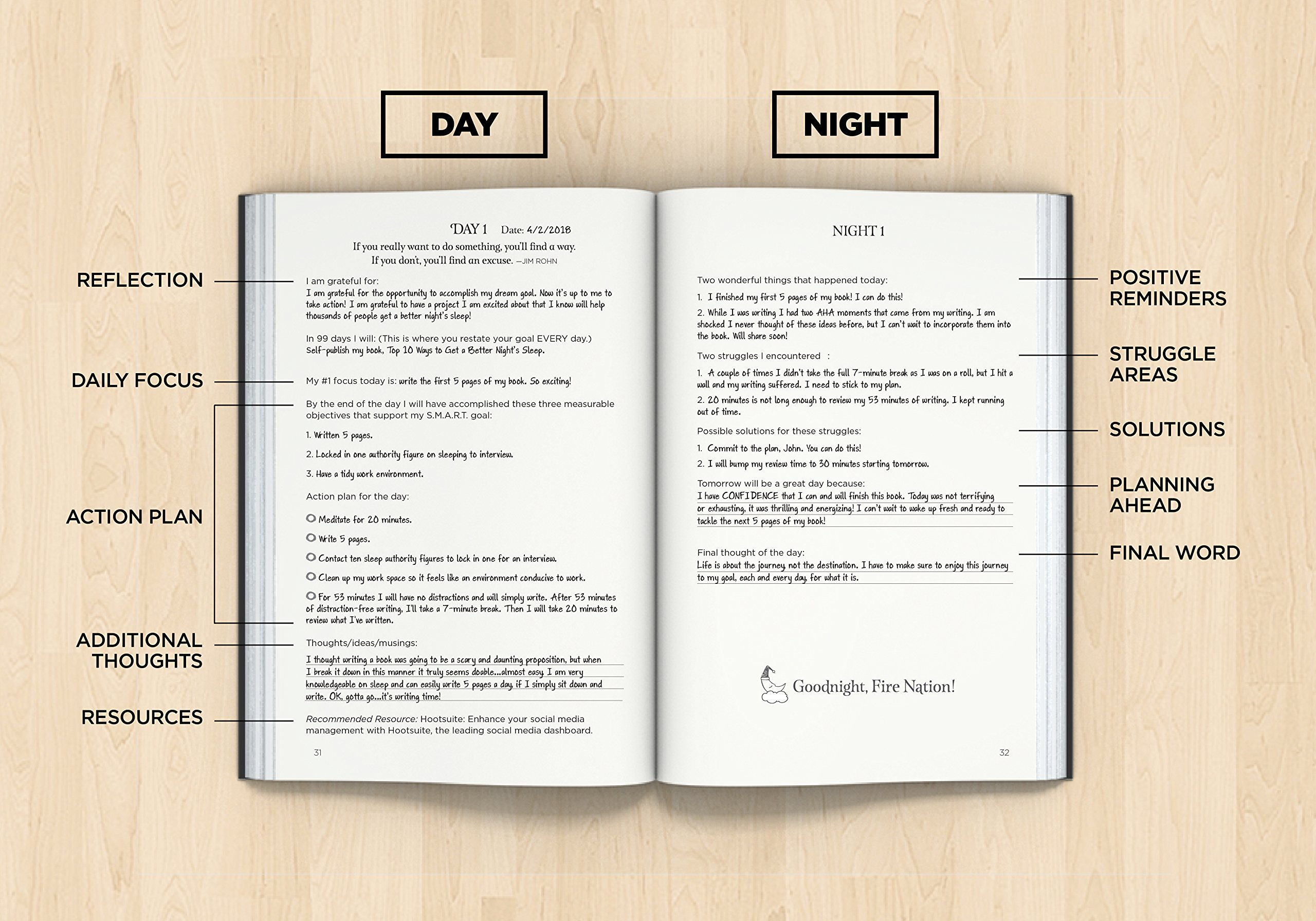 Daily Book Review Worksheets