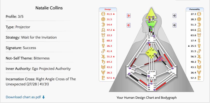 Natalie Collins Human Deisgn Chart