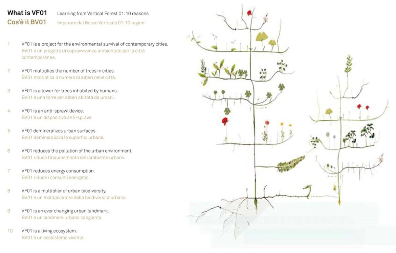 A-vertical-forest554.jpg