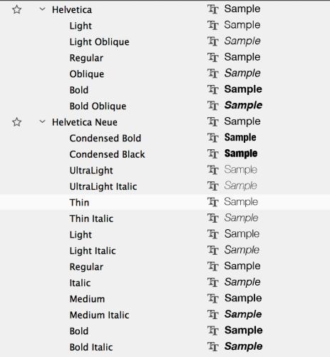 Helvetica Family
