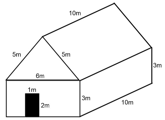 My Favourite Surface Area Question