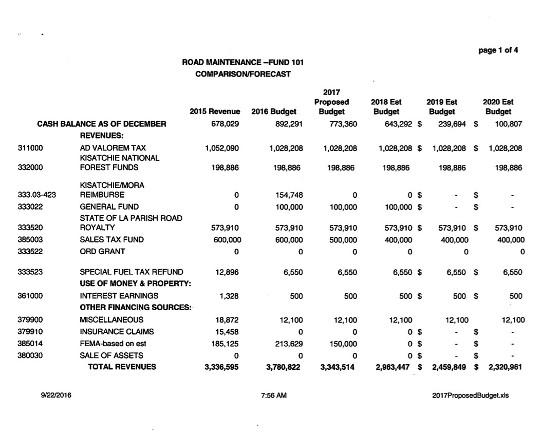 npg-hwy-fund-101-4