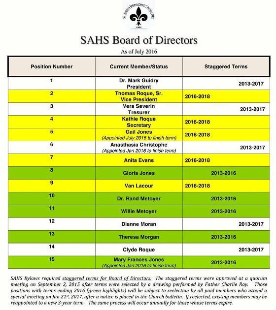 sahs-board-of-directors
