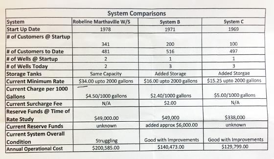 system-comparisons