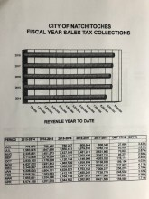 May Financial Report_1819