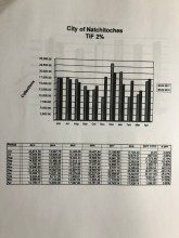 May Financial Report_1820