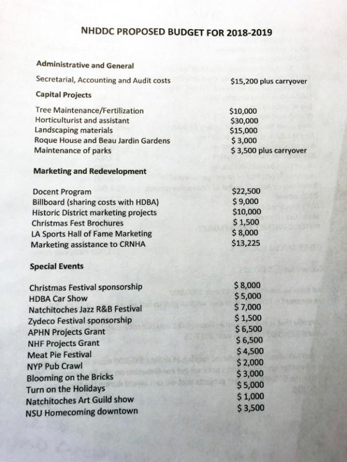 NHDDC Budget_1621