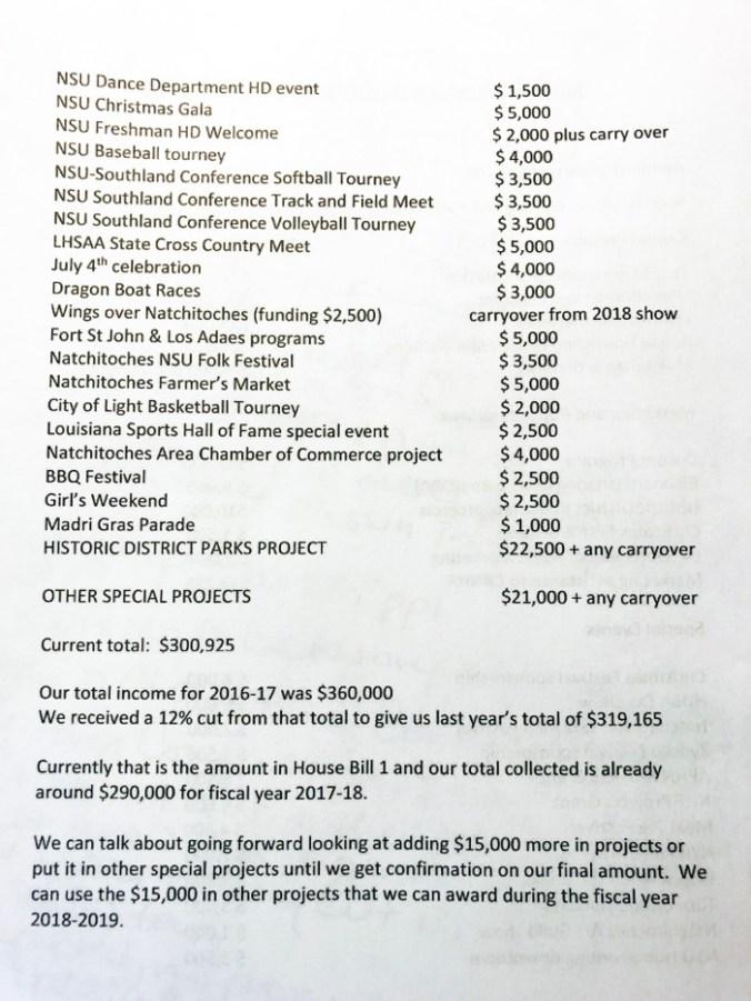 NHDDC Budget_1622