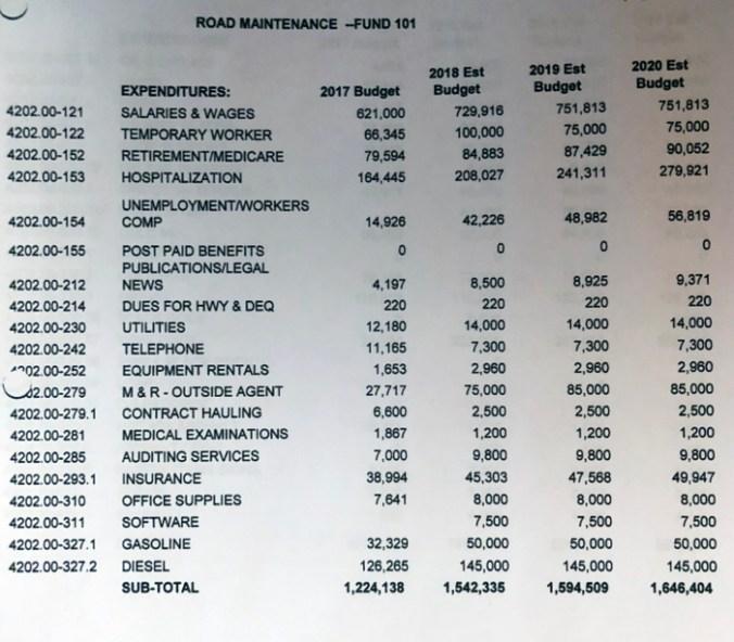 NPG-Financial Forecast_2788 (1)