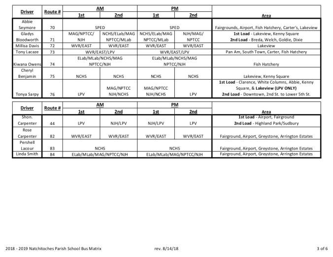 NPSB Bus Matrix 8-14-18 Rev 8-15-18-3