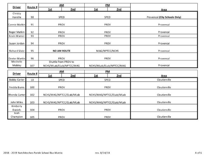 NPSB Bus Matrix 8-14-18 Rev 8-15-18-4