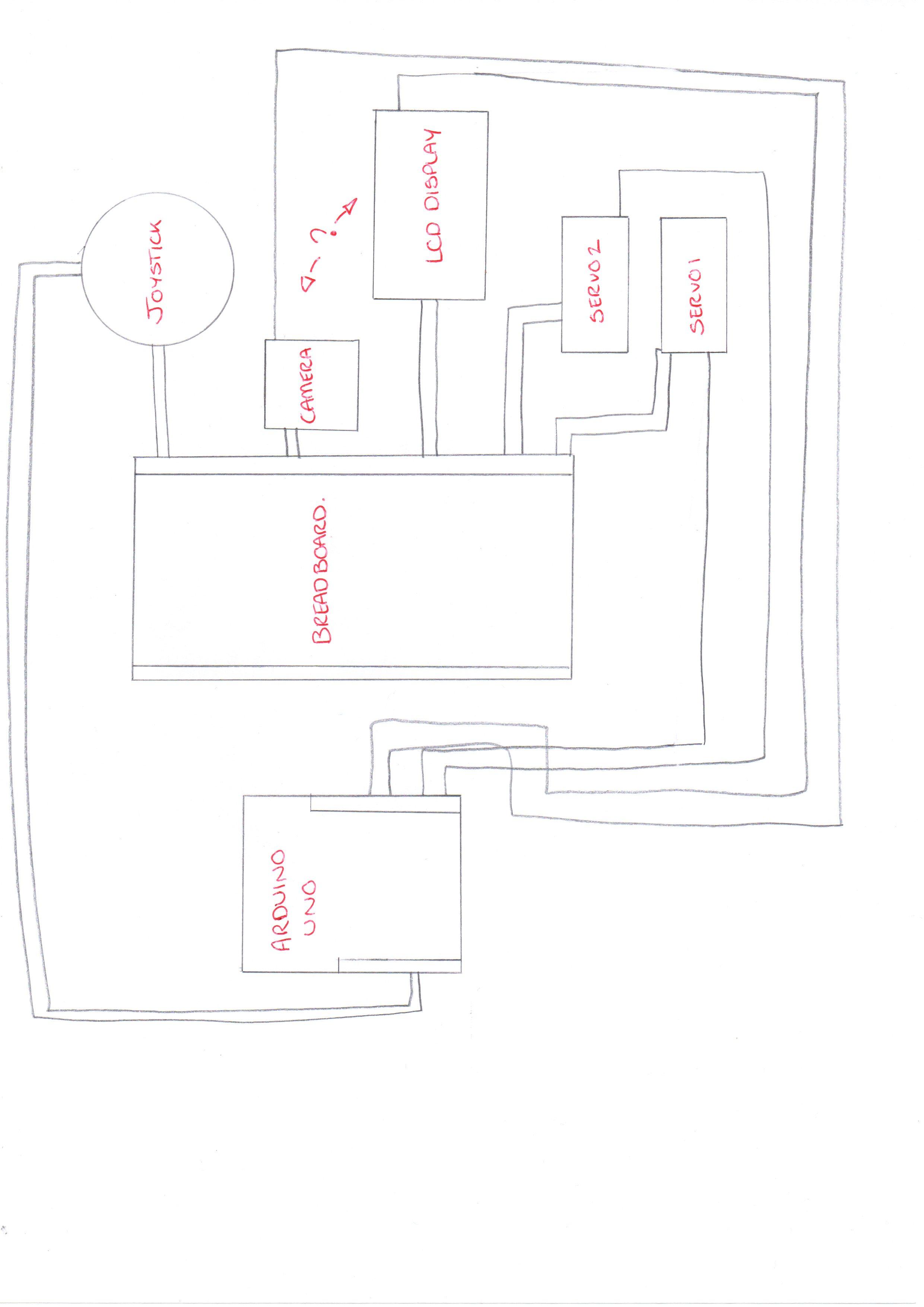 Arduino Camera Sketch