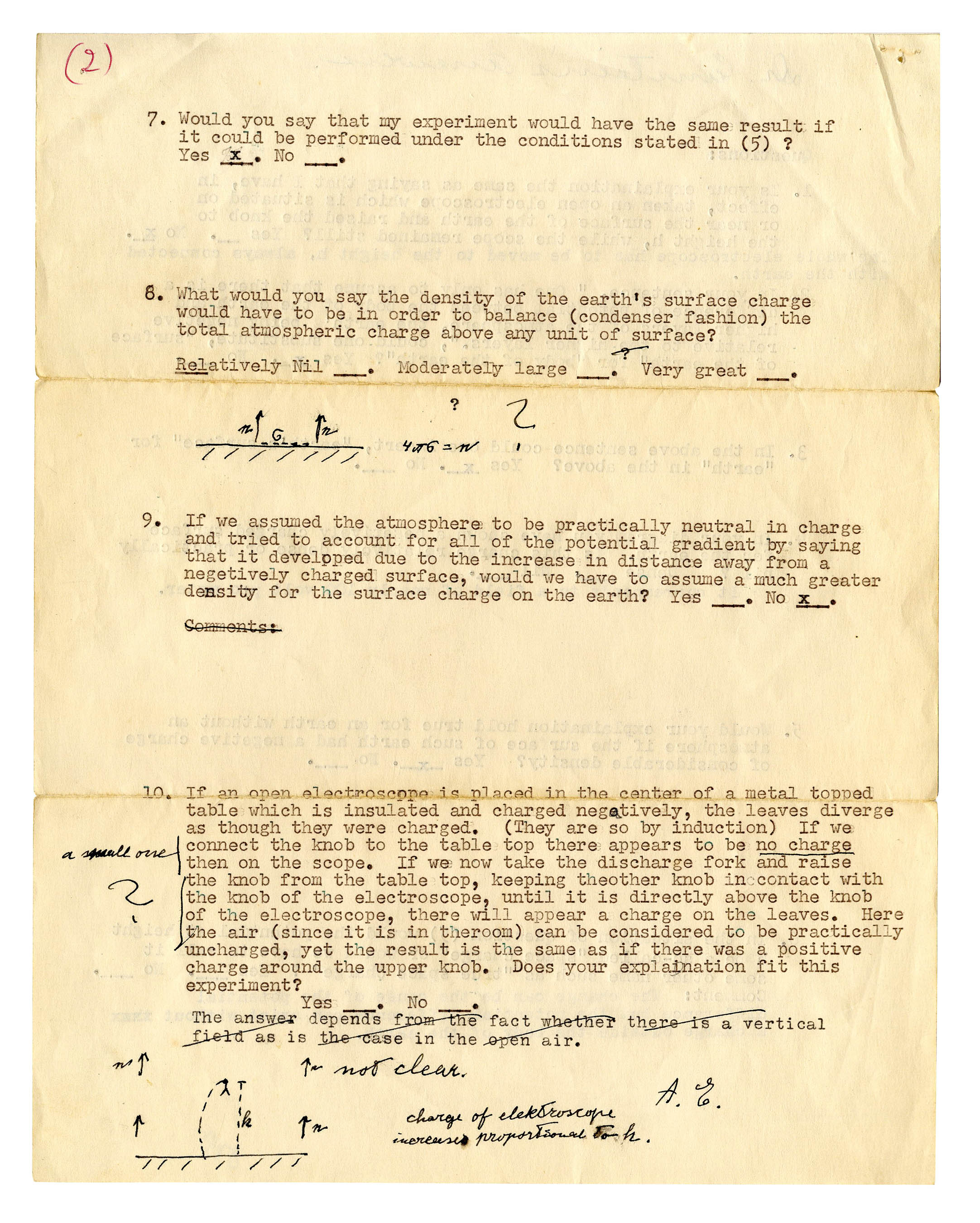 Albert Einstein Autograph Remarkable Letter Signed By Albert Einstein,  Along With His Initialed Drawings -