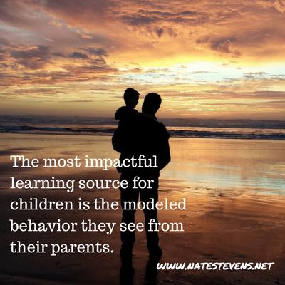 Modeled Behavior