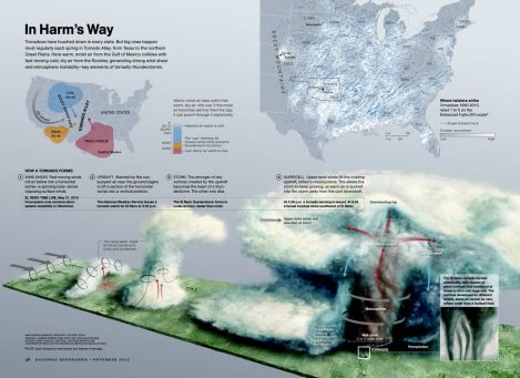 Where There's Smoke, There's    Tornadoes? | Nat Geo Education Blog