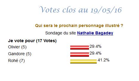 votes prochain perso 1