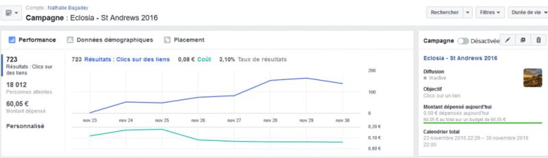 Publicités Facebook 6 - suivi - progression