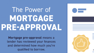 The Power Of Mortgage pre-Approval Nathalie boss real estate Seattle redmond wa