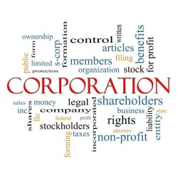 Corporation word cloud