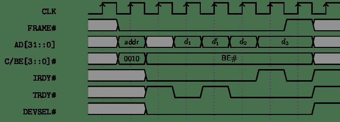 timing diagram tool electric heat kit wiring digital wtq vipie de draw beautiful electronics diagrams in latex rh nathantypanski com example