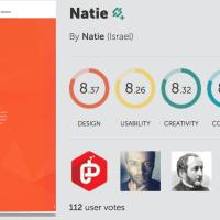 natie-awwwards-com-popular-vote - Natie Branding Agency