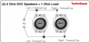 4 2ohm Speaker Wiring Diagram Subwoofer Wiring Diagrams For Car Audio Bass