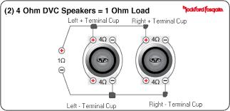 car subwoofer wiring diagram wiring diagram boulderarts car audio crossover wiring diagram