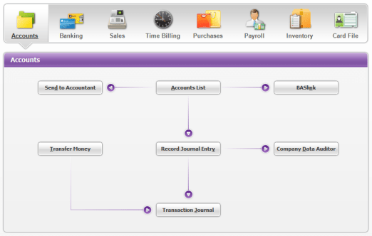 MYOB-AccountRight-Plus-v2011-Home-Screen
