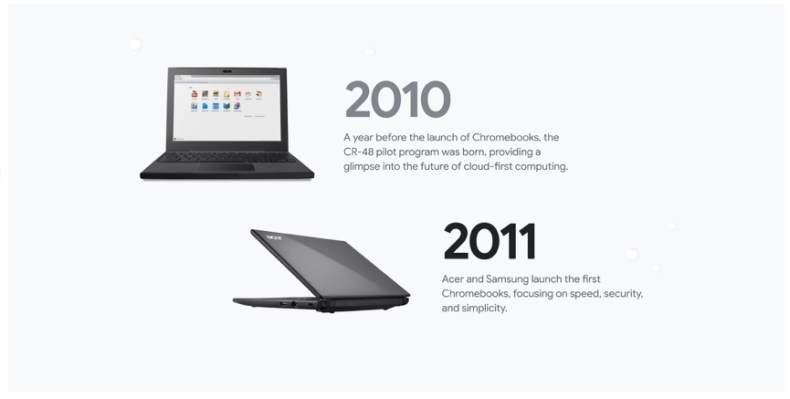 First Chromebooks launch May 2011
