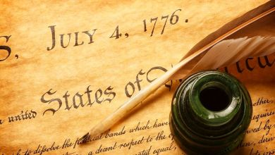 Independence Day USA History