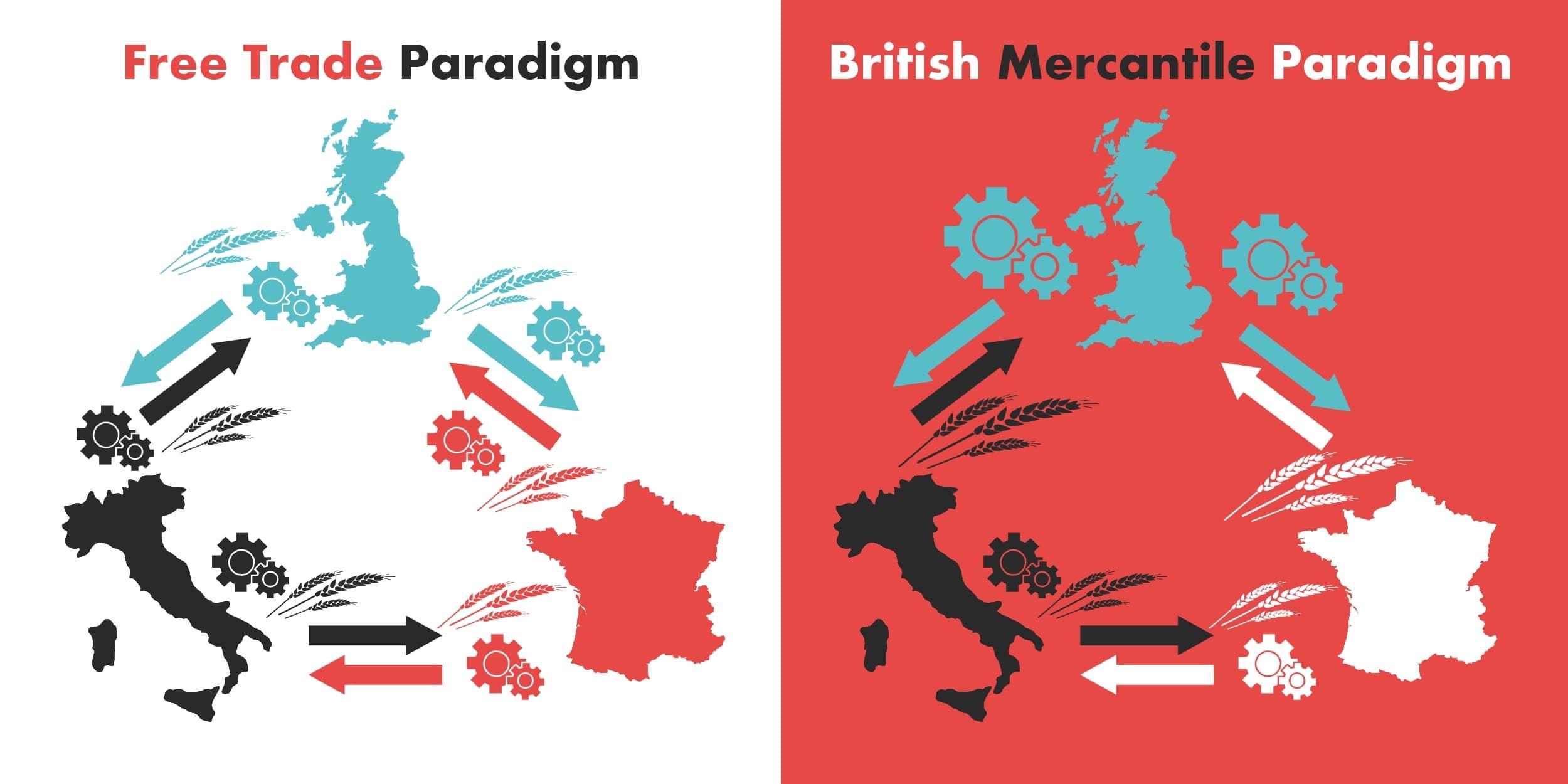mercantilism infographic