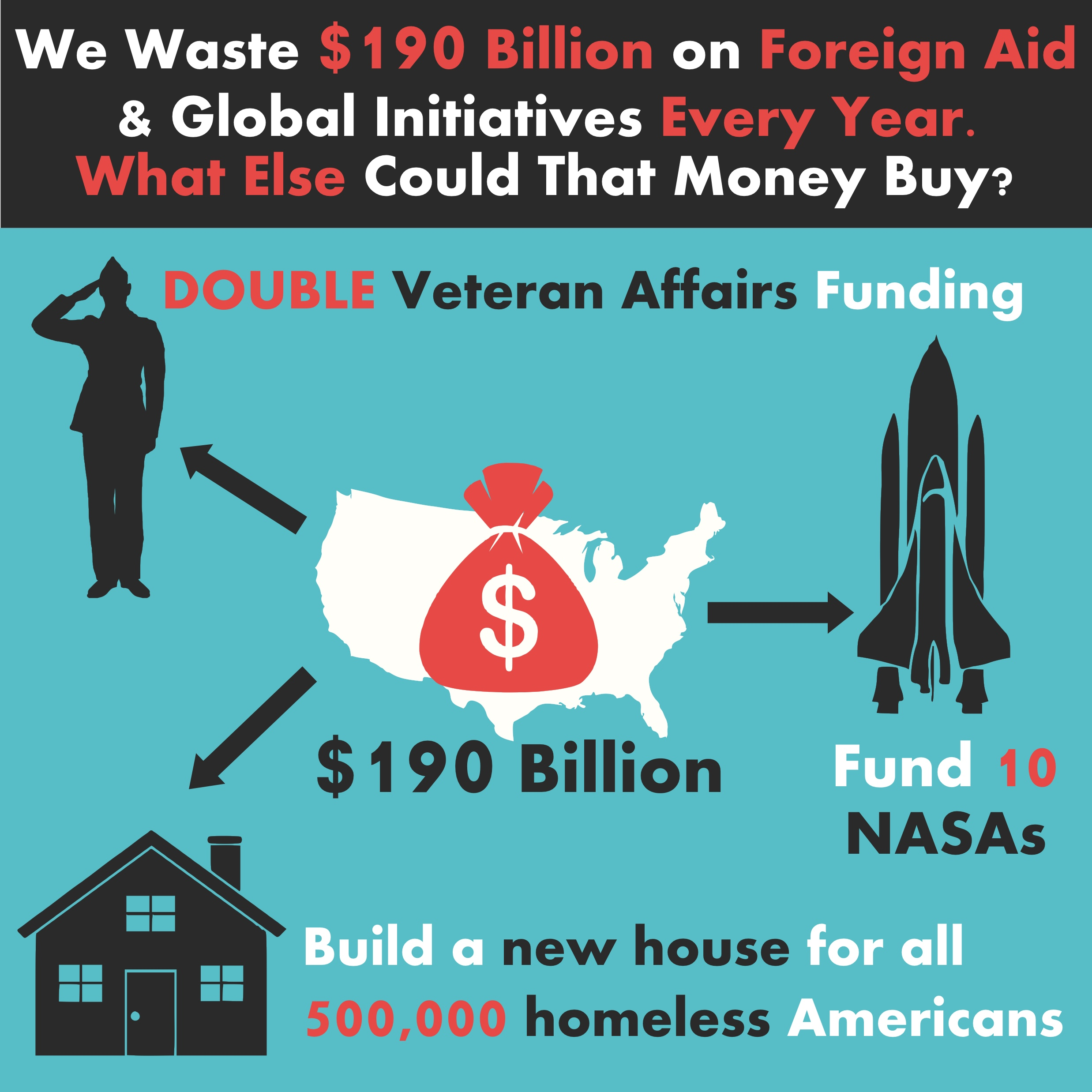 foreign aid alternatives infographic