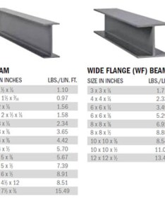 Frp beams load chart also and angle prices delivery national grating rh nationalgrating