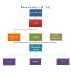 flow chart template word [ 1035 x 800 Pixel ]