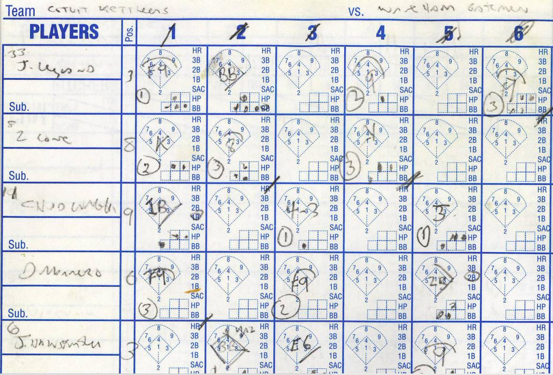 Baseball Lineup Sheet