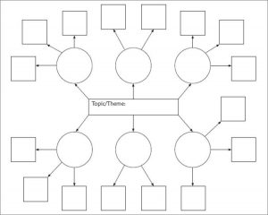 Concept Map Template | Template Business